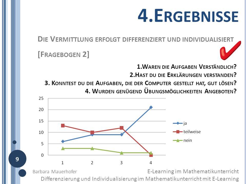 4.Ergebnisse Die Vermittlung erfolgt differenziert und individualisiert. [Fragebogen 2] 1.Waren die Aufgaben Verständlich